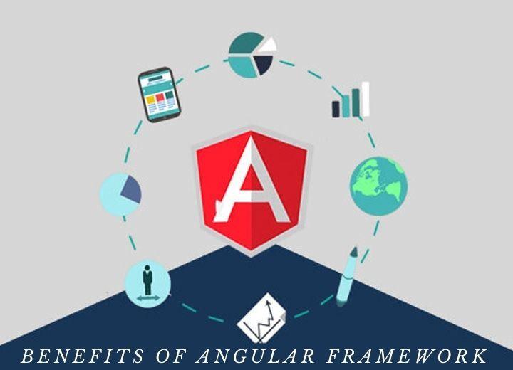 Benefits of Angular framework