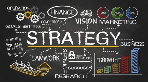 Successful Market Strategizing