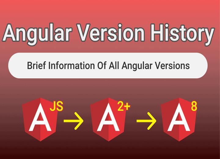 history Angular framework
