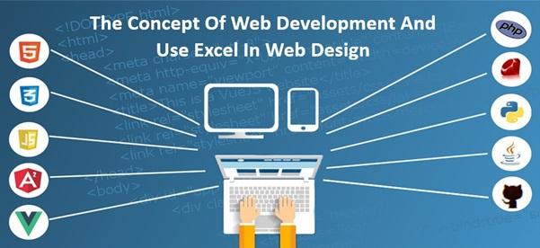 Concepts of Web Development