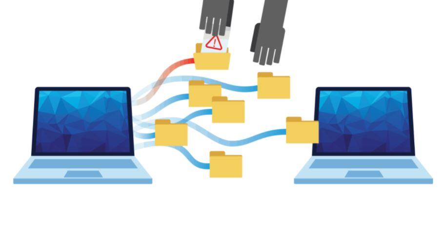 IP Spoofing tools